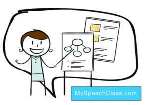 visuals public speech